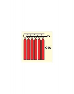 Batería de co2