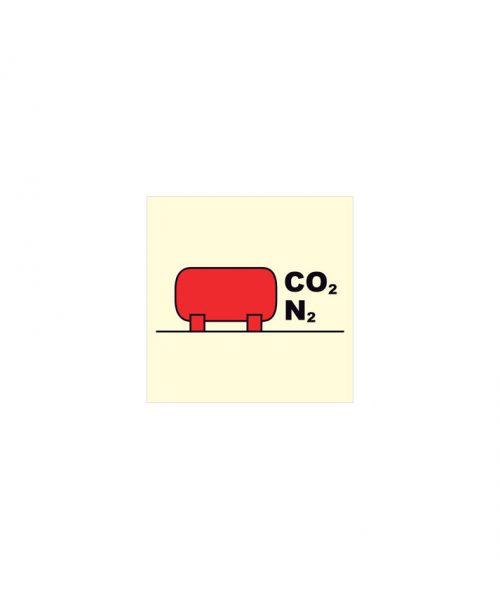 Depósito de Co2-nitrógeno
